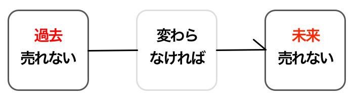 41axisdesign3