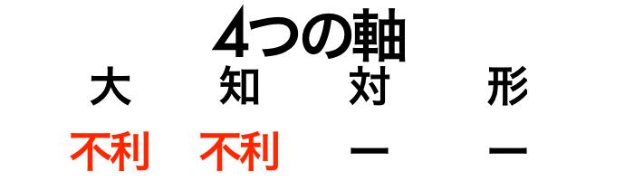 42axisdesign4