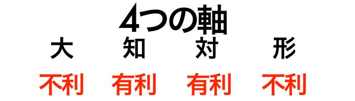 44axisdesign2