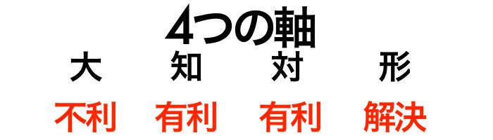 44axisdesign3