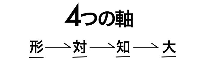 46axisdesign